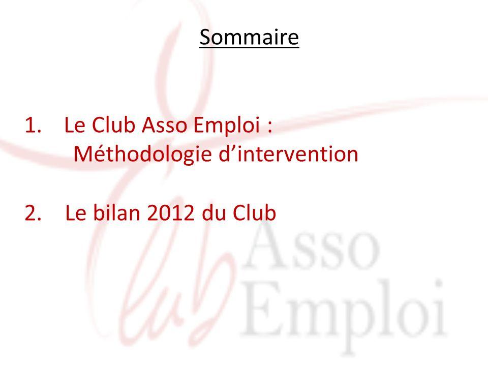 Sommaire 1.Le Club Asso Emploi : Méthodologie dintervention 2. Le bilan 2012 du Club