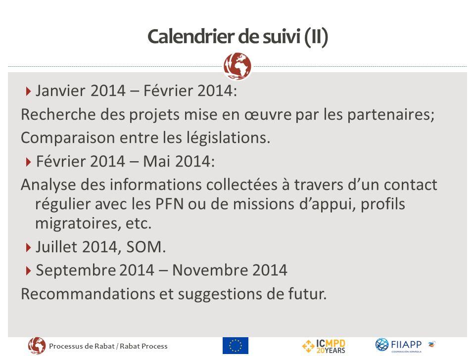 Processus de Rabat / Rabat Process Calendrier de suivi (II) Janvier 2014 – Février 2014: Recherche des projets mise en œuvre par les partenaires; Comp