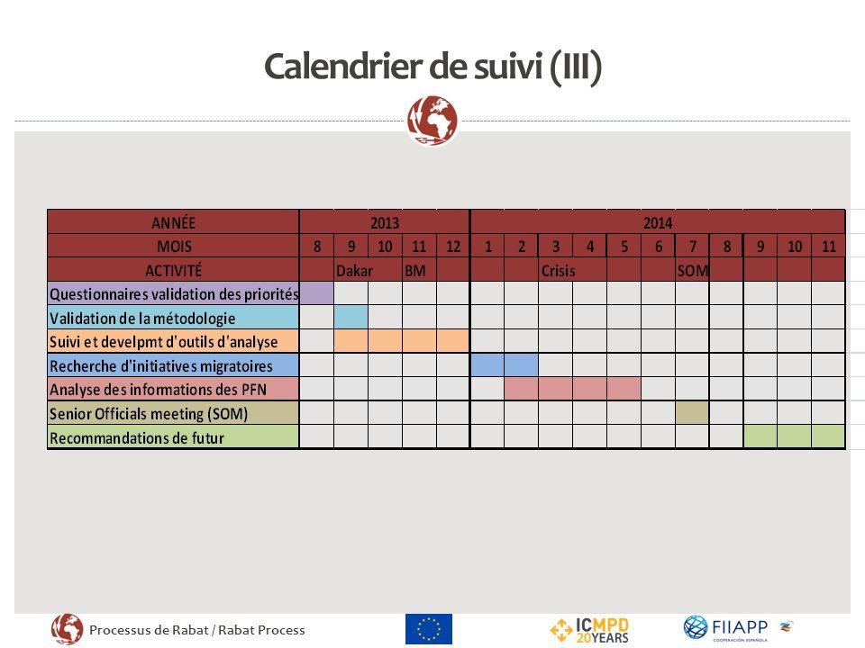 Processus de Rabat / Rabat Process Calendrier de suivi (III)