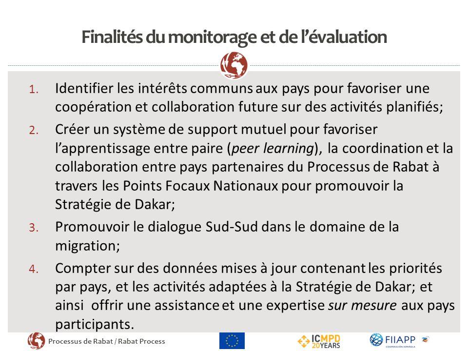 Processus de Rabat / Rabat Process Finalités du monitorage et de lévaluation 1. Identifier les intérêts communs aux pays pour favoriser une coopératio