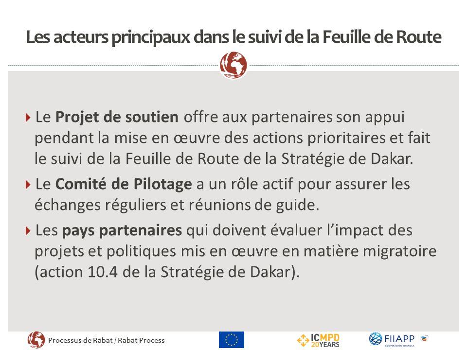 Processus de Rabat / Rabat Process Méthodologie liste des initiatives Liste exhaustive des initiatives liées aux migrations entreprises par chaque partenaire (aussi bien sous forme de projet que de réformes politiques/administratives) suivant la structure de la Stratégie de Dakar (pilier, objectifs et actions).