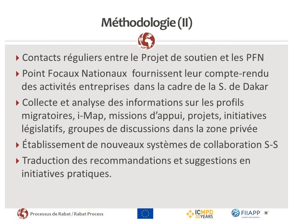 Processus de Rabat / Rabat Process Méthodologie (II) Contacts réguliers entre le Projet de soutien et les PFN Point Focaux Nationaux fournissent leur