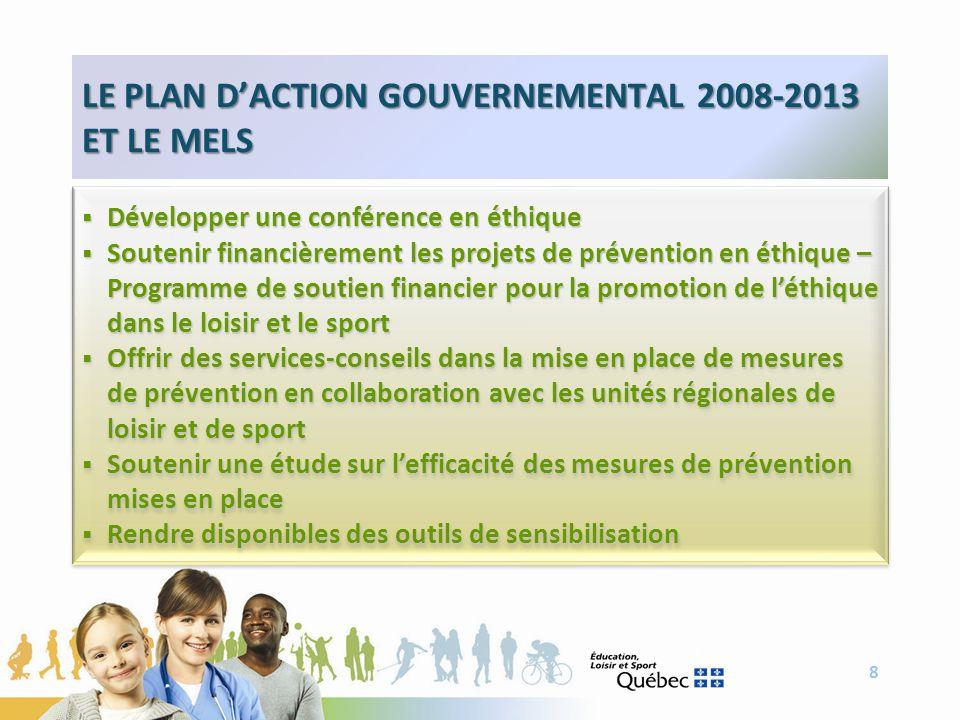 8 Développer une conférence en éthique Développer une conférence en éthique Soutenir financièrement les projets de prévention en éthique – Programme d