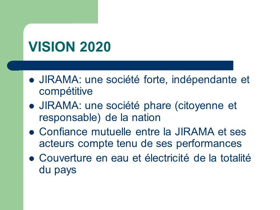 VISION 2020 JIRAMA: une société forte, indépendante et compétitive JIRAMA: une société phare (citoyenne et responsable) de la nation Confiance mutuell