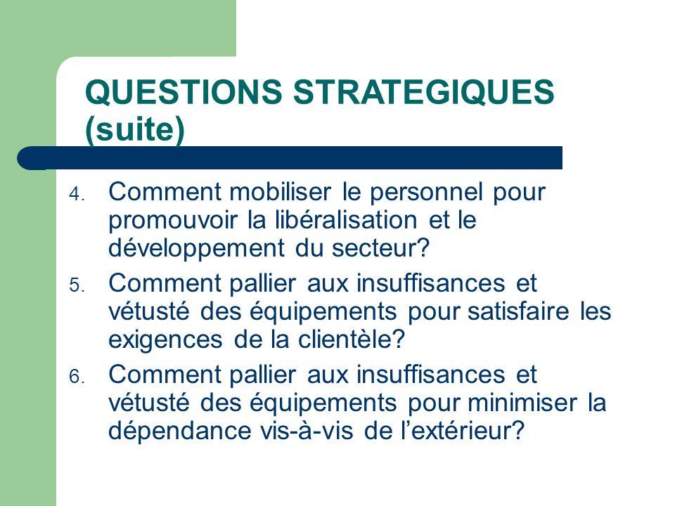 4. Comment mobiliser le personnel pour promouvoir la libéralisation et le développement du secteur? 5. Comment pallier aux insuffisances et vétusté de