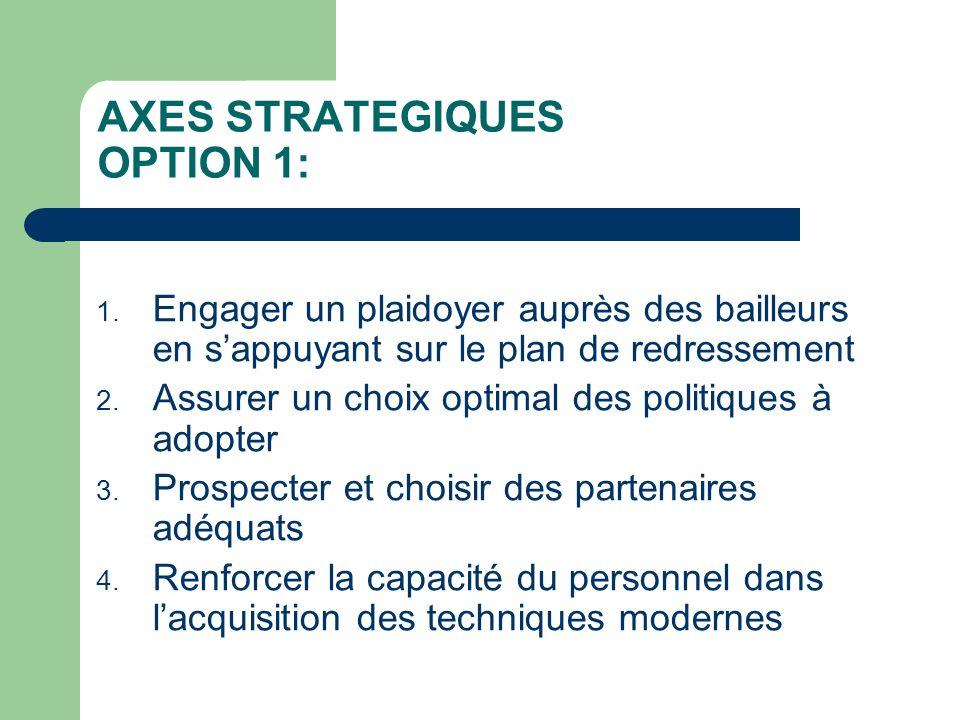 AXES STRATEGIQUES OPTION 1: 1. Engager un plaidoyer auprès des bailleurs en sappuyant sur le plan de redressement 2. Assurer un choix optimal des poli