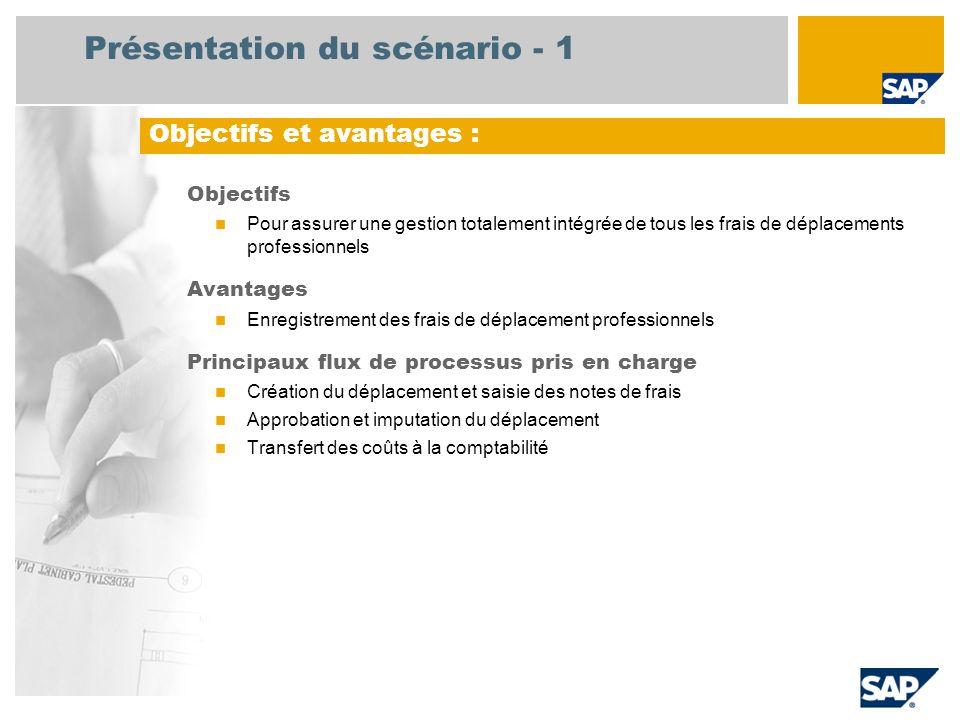 Présentation du scénario - 1 Objectifs Pour assurer une gestion totalement intégrée de tous les frais de déplacements professionnels Avantages Enregis