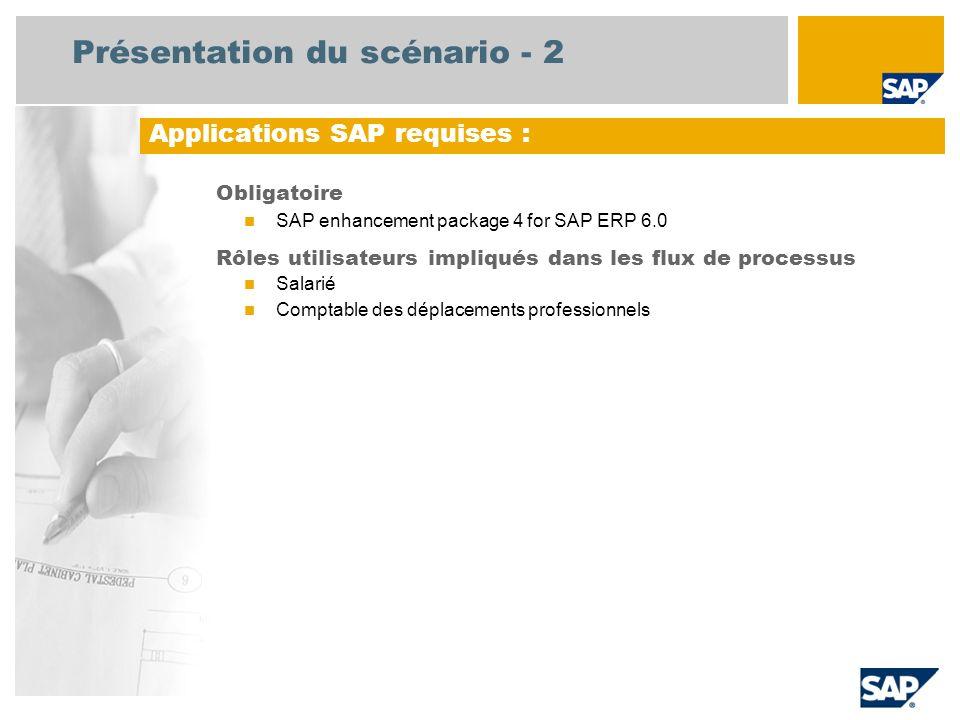 Présentation du scénario - 2 Obligatoire SAP enhancement package 4 for SAP ERP 6.0 Rôles utilisateurs impliqués dans les flux de processus Salarié Com