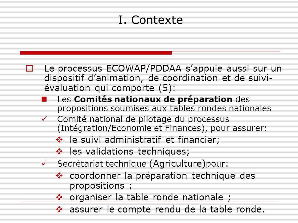 I. Contexte Le processus ECOWAP/PDDAA sappuie aussi sur un dispositif danimation, de coordination et de suivi- évaluation qui comporte (5): Les Comité