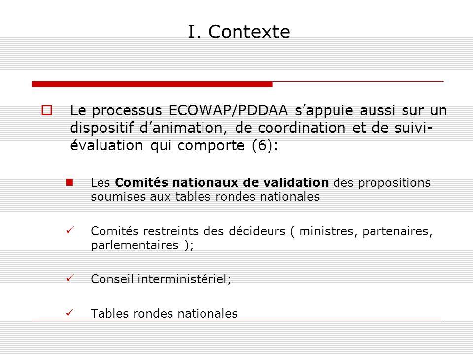 I. Contexte Le processus ECOWAP/PDDAA sappuie aussi sur un dispositif danimation, de coordination et de suivi- évaluation qui comporte (6): Les Comité