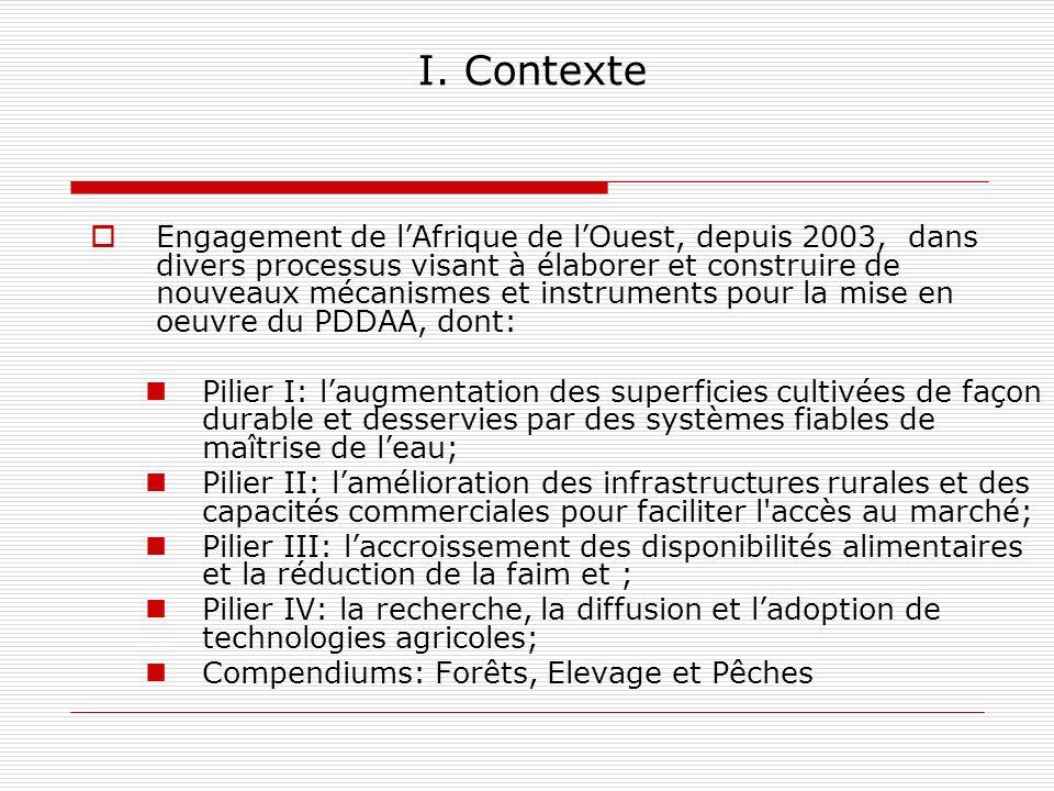I. Contexte Engagement de lAfrique de lOuest, depuis 2003, dans divers processus visant à élaborer et construire de nouveaux mécanismes et instruments