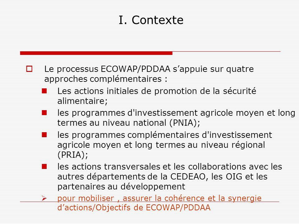 I. Contexte Le processus ECOWAP/PDDAA sappuie sur quatre approches complémentaires : Les actions initiales de promotion de la sécurité alimentaire; le