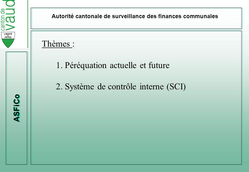 ASFiCo Autorité cantonale de surveillance des finances communales Association cantonale vaudoise des boursiers communaux 2 octobre 2009 Autorité cantonale de surveillance des finances communales (ASFiCo)