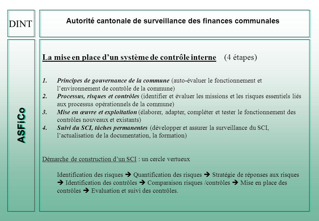 ASFiCo Autorité cantonale de surveillance des finances communales B) Méthode intégrale et dynamique (pour les communes de plus de 5000 habitants) Un cadre méthodologique doit être définit pour la construction dune démarche de contrôle interne.