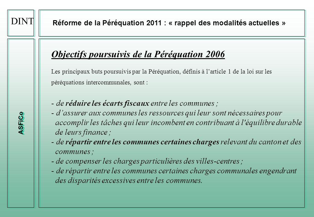 ASFiCo Réforme de la Péréquation 2011 : « rappel des modalités actuelles » Article 168 Cst- VD : Impôts communaux et péréquation intercommunale 1.La loi détermine le pouvoir fiscal des communes.