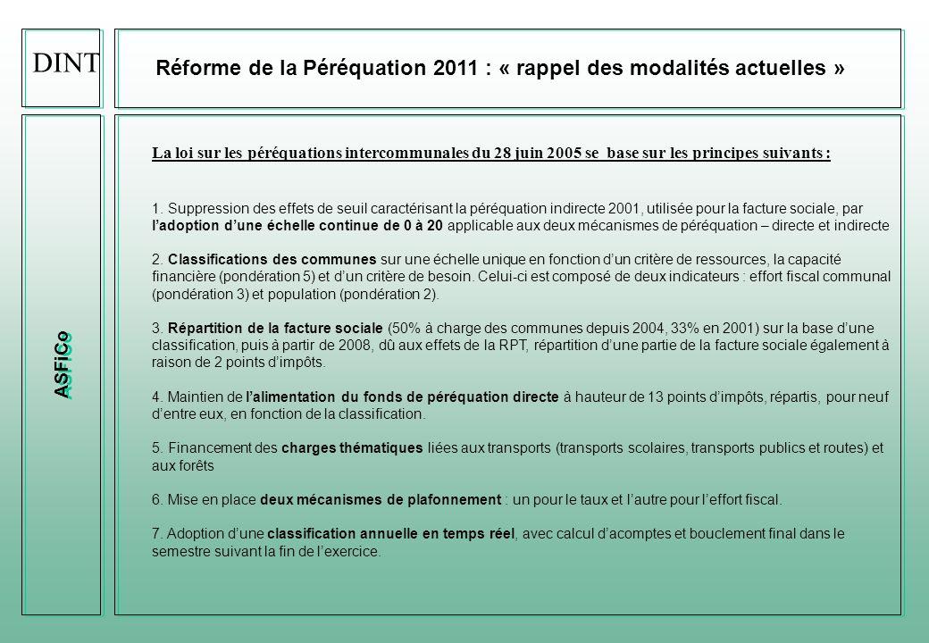 ASFiCo Réforme de la Péréquation 2011 : « rappel des modalités actuelles » Objectifs poursuivis de la Péréquation 2006 Les principaux buts poursuivis par la Péréquation, définis à larticle 1 de la loi sur les péréquations intercommunales, sont : - de réduire les écarts fiscaux entre les communes ; - dassurer aux communes les ressources qui leur sont nécessaires pour accomplir les tâches qui leur incombent en contribuant à l équilibre durable de leurs finance ; - de répartir entre les communes certaines charges relevant du canton et des communes ; - de compenser les charges particulières des villes-centres ; - de répartir entre les communes certaines charges communales engendrant des disparités excessives entre les communes.