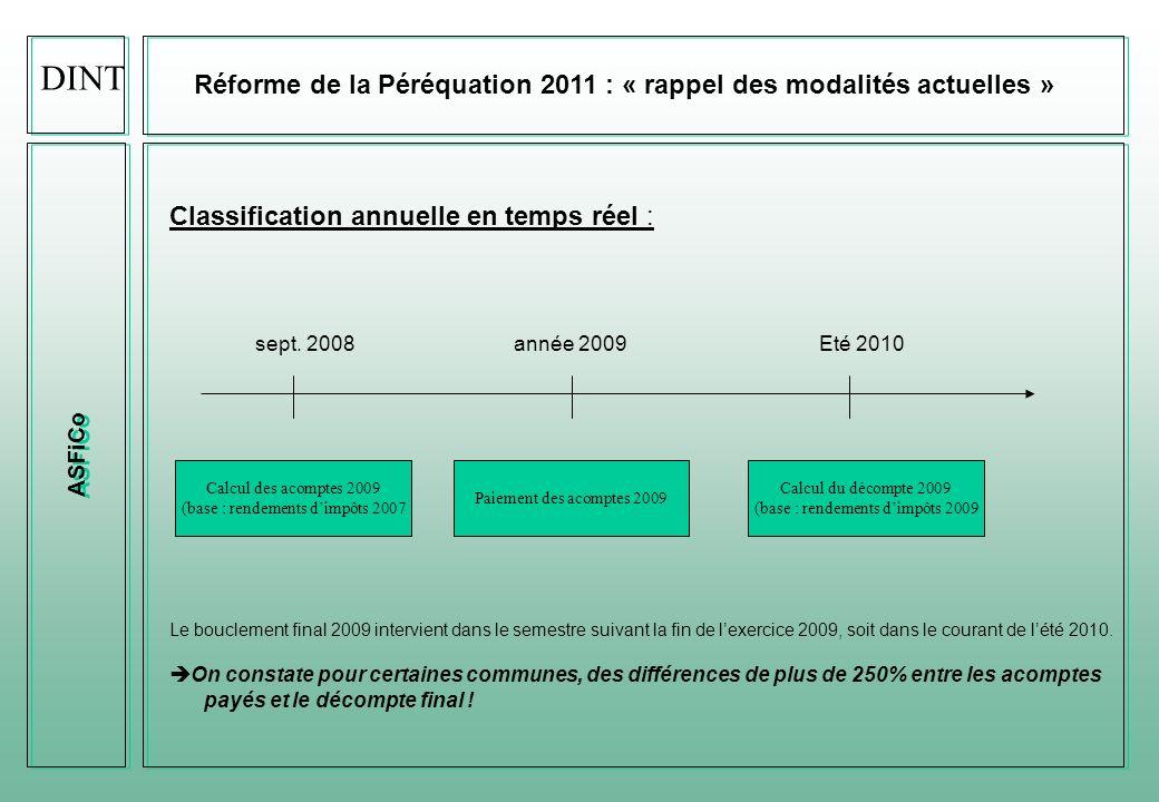 ASFiCo Réforme de la Péréquation 2011 : « rappel des modalités actuelles » La loi sur les péréquations intercommunales du 28 juin 2005 se base sur les principes suivants : 1.