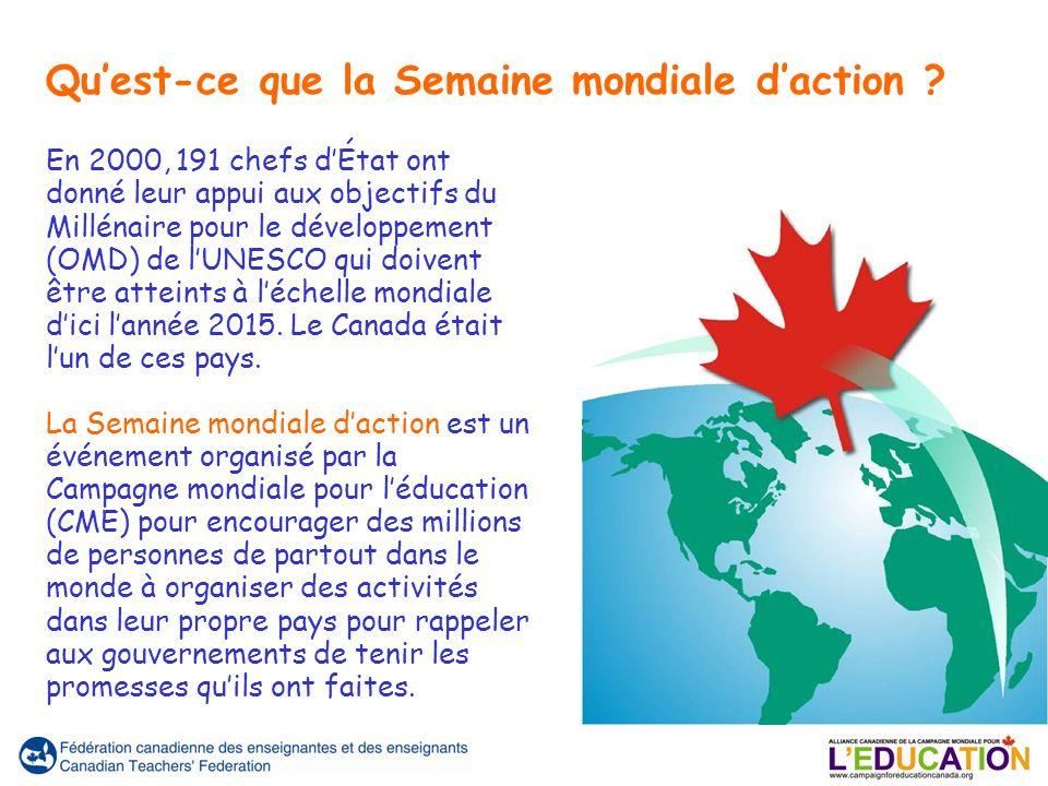 En 2000, 191 chefs dÉtat ont donné leur appui aux objectifs du Millénaire pour le développement (OMD) de lUNESCO qui doivent être atteints à léchelle