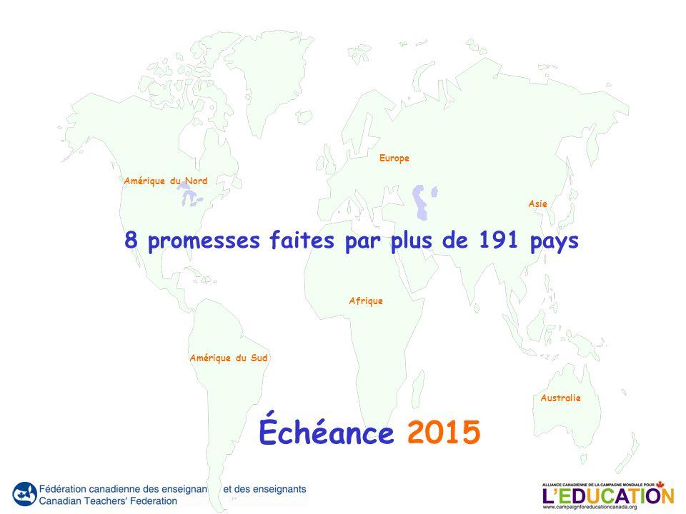 Europe Amérique du Nord Amérique du Sud Afrique Asie Australie 8 promesses faites par plus de 191 pays Échéance 2015
