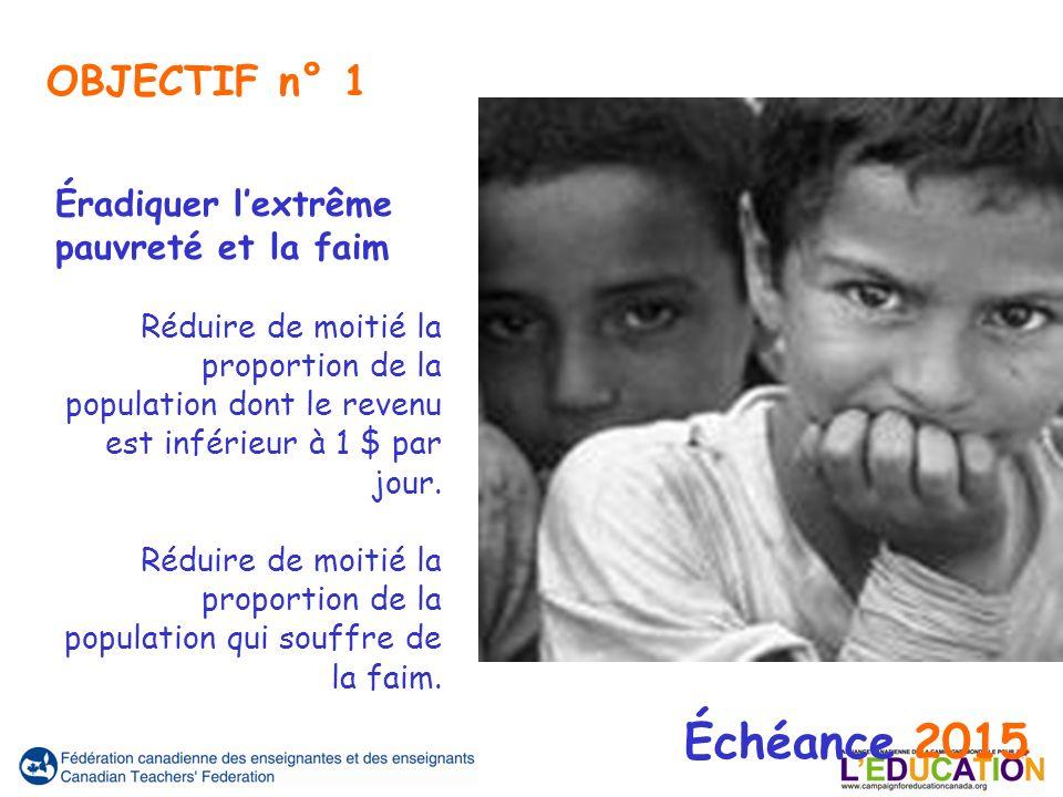 Éradiquer lextrême pauvreté et la faim Réduire de moitié la proportion de la population dont le revenu est inférieur à 1 $ par jour.