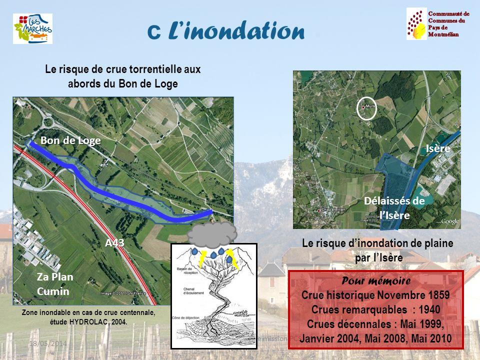 c Linondation 11 Le risque de crue torrentielle aux abords du Bon de Loge Le risque dinondation de plaine par lIsère 18/05/2014 Claudie Leger - Chargé
