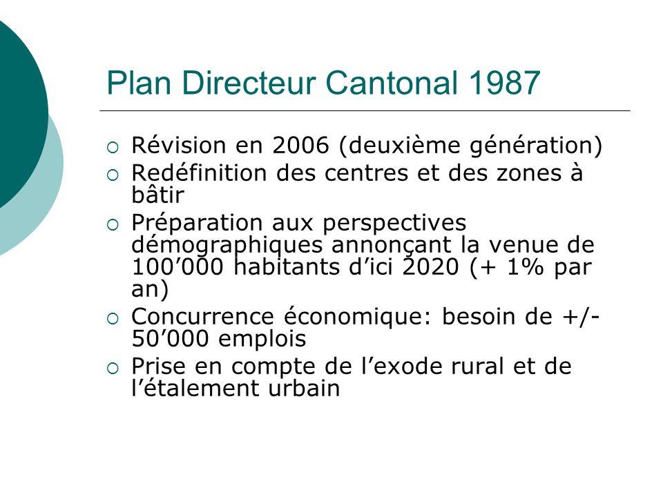 Plan Directeur Cantonal 1987 Révision en 2006 (deuxième génération) Redéfinition des centres et des zones à bâtir Préparation aux perspectives démographiques annonçant la venue de 100000 habitants dici 2020 (+ 1% par an) Concurrence économique: besoin de +/- 50000 emplois Prise en compte de lexode rural et de létalement urbain