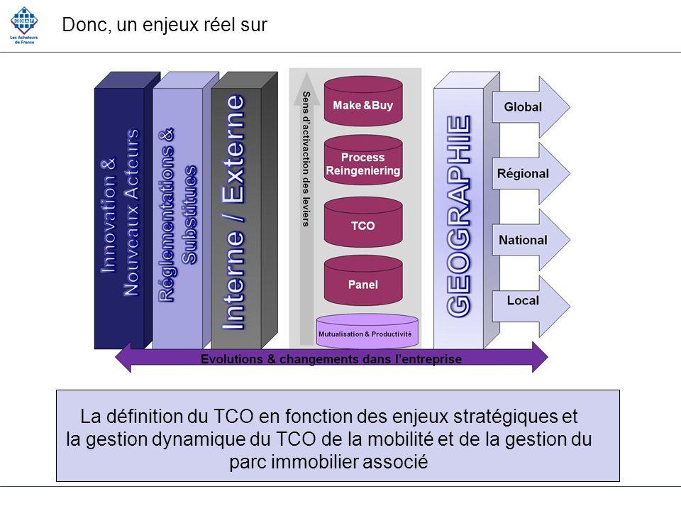 Donc, un enjeux réel sur La définition du TCO en fonction des enjeux stratégiques et la gestion dynamique du TCO de la mobilité et de la gestion du pa