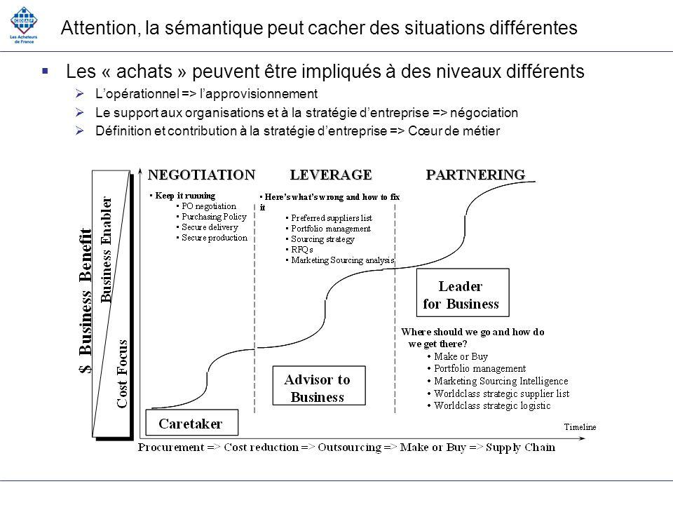 Attention, la sémantique peut cacher des situations différentes Les « achats » peuvent être impliqués à des niveaux différents Lopérationnel => lappro
