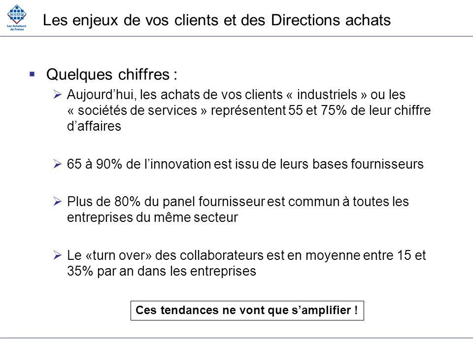 Les enjeux de vos clients et des Directions achats Quelques chiffres : Aujourdhui, les achats de vos clients « industriels » ou les « sociétés de serv