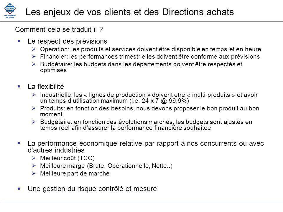 Les enjeux de vos clients et des Directions achats Le respect des prévisions Opération: les produits et services doivent être disponible en temps et e