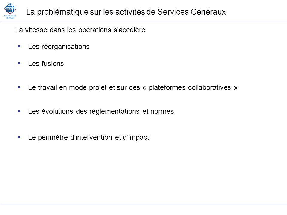 La problématique sur les activités de Services Généraux Les réorganisations Les fusions Le travail en mode projet et sur des « plateformes collaborati
