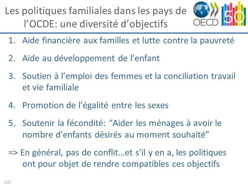 3/20 Principaux indicateurs sur la situation des familles Moyenne OCDE non pondérée.