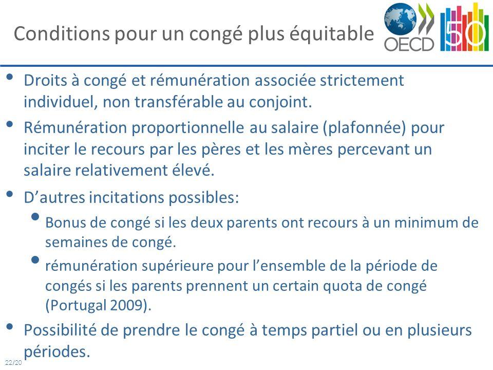 22/20 Conditions pour un congé plus équitable Droits à congé et rémunération associée strictement individuel, non transférable au conjoint.