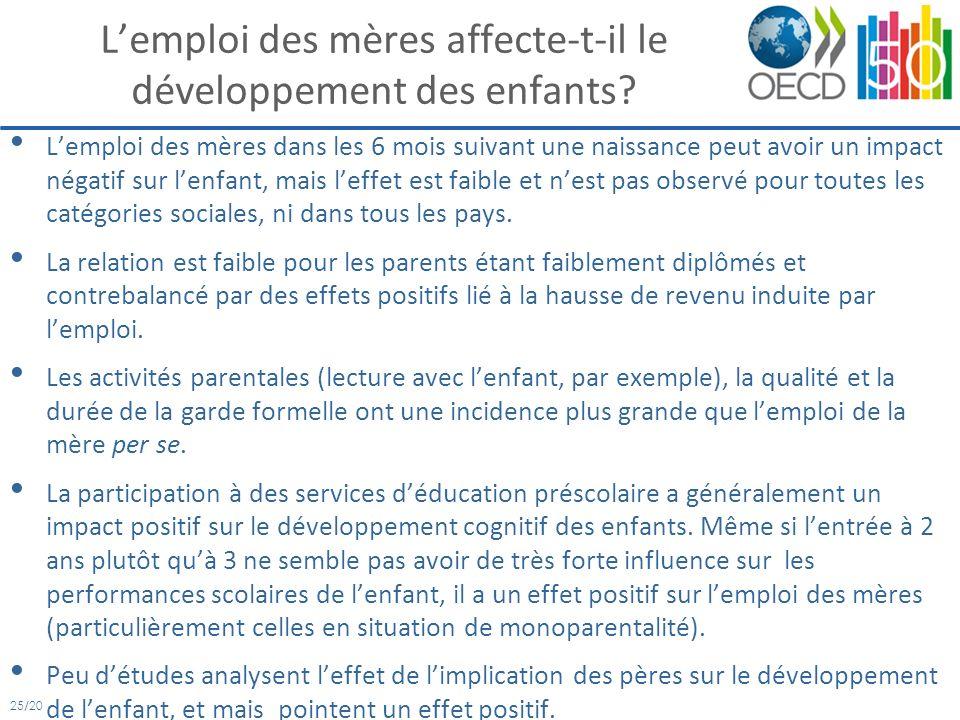 25/20 Lemploi des mères affecte-t-il le développement des enfants.