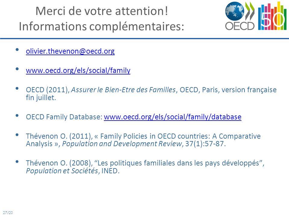 27/20 Merci de votre attention! Informations complémentaires: olivier.thevenon@oecd.org www.oecd.org/els/social/family OECD (2011), Assurer le Bien-Et