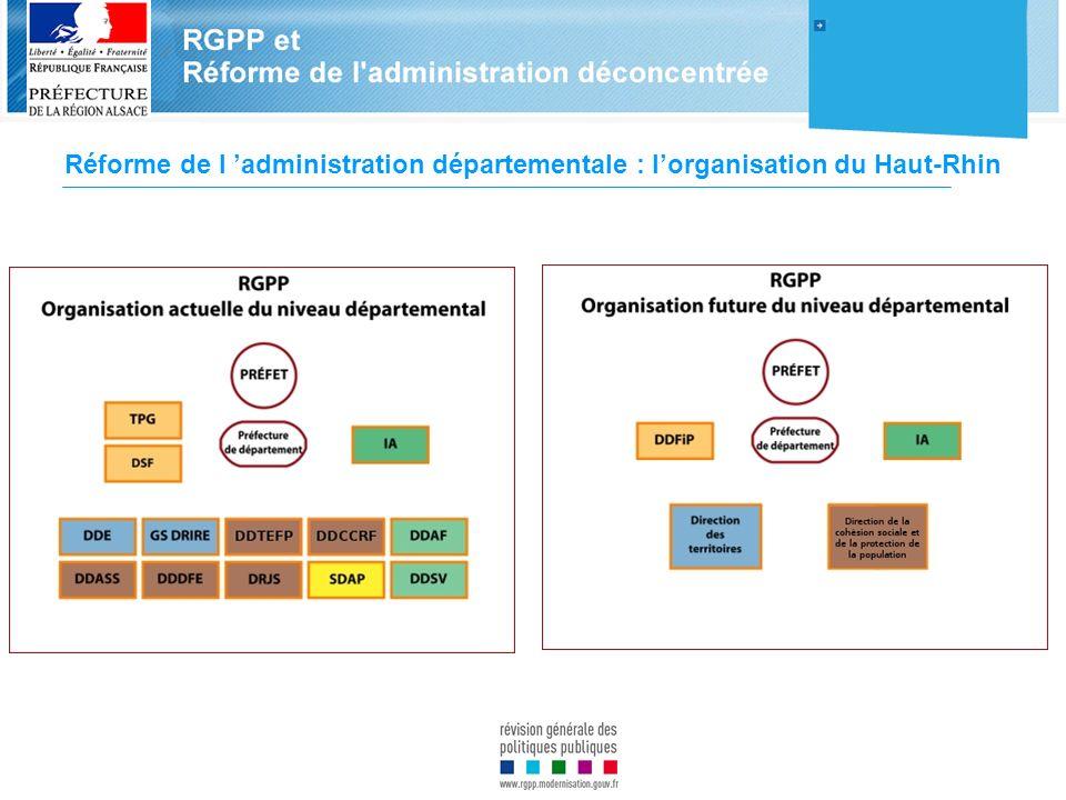 Réforme de l administration départementale : lorganisation du Haut-Rhin