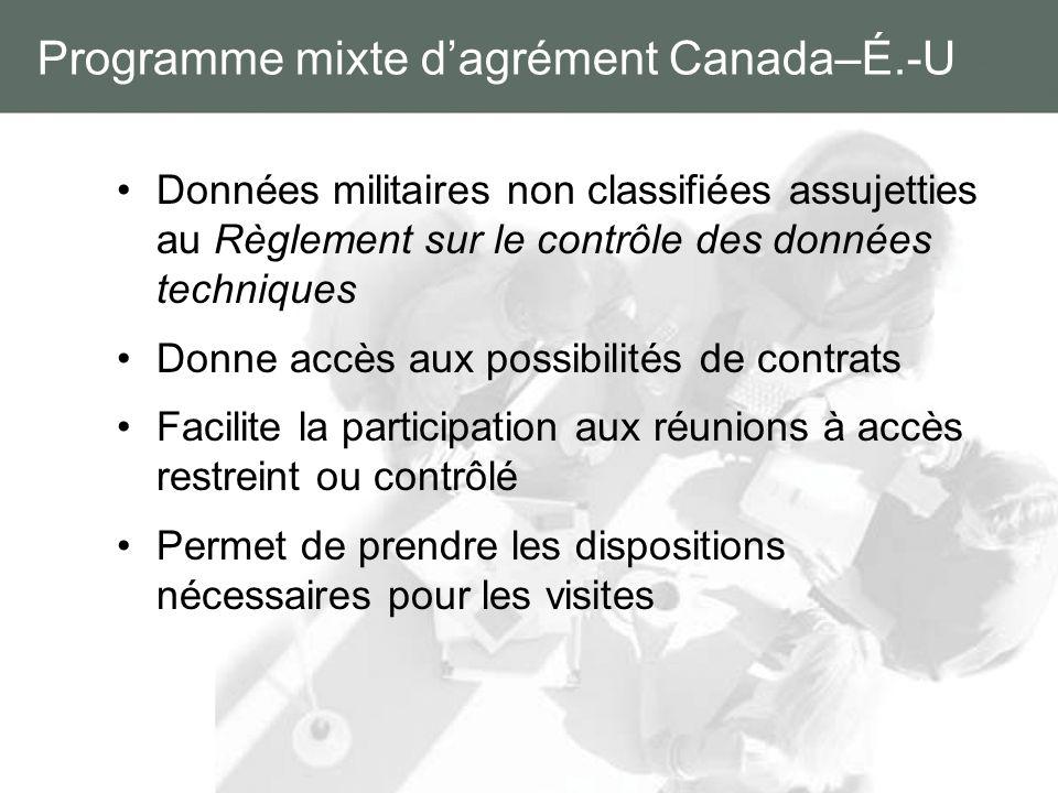 Programme mixte dagrément Canada–É.-U Données militaires non classifiées assujetties au Règlement sur le contrôle des données techniques Donne accès a