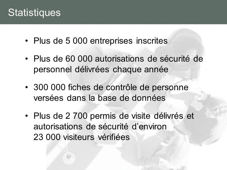 Statistiques Plus de 5 000 entreprises inscrites Plus de 60 000 autorisations de sécurité de personnel délivrées chaque année 300 000 fiches de contrô