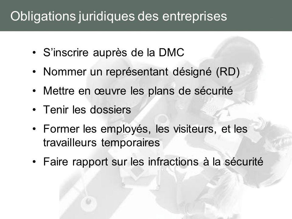 Obligations juridiques des entreprises Sinscrire auprès de la DMC Nommer un représentant désigné (RD) Mettre en œuvre les plans de sécurité Tenir les