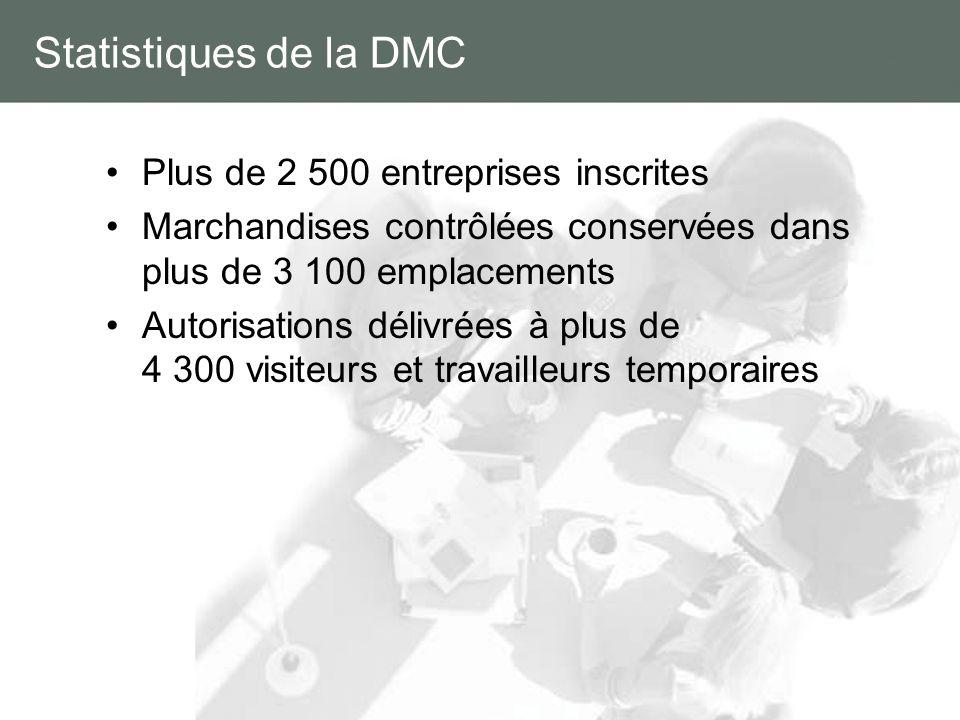 Statistiques de la DMC Plus de 2 500 entreprises inscrites Marchandises contrôlées conservées dans plus de 3 100 emplacements Autorisations délivrées