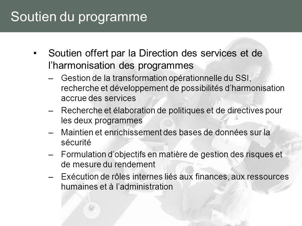 Soutien du programme Soutien offert par la Direction des services et de lharmonisation des programmes –Gestion de la transformation opérationnelle du