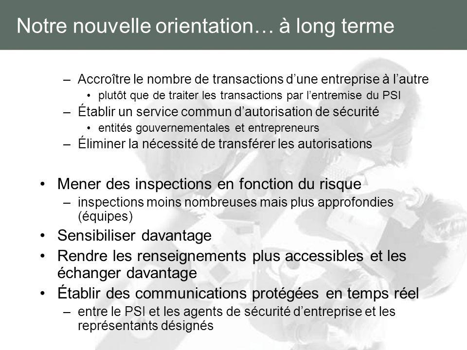 Notre nouvelle orientation… à long terme –Accroître le nombre de transactions dune entreprise à lautre plutôt que de traiter les transactions par lent