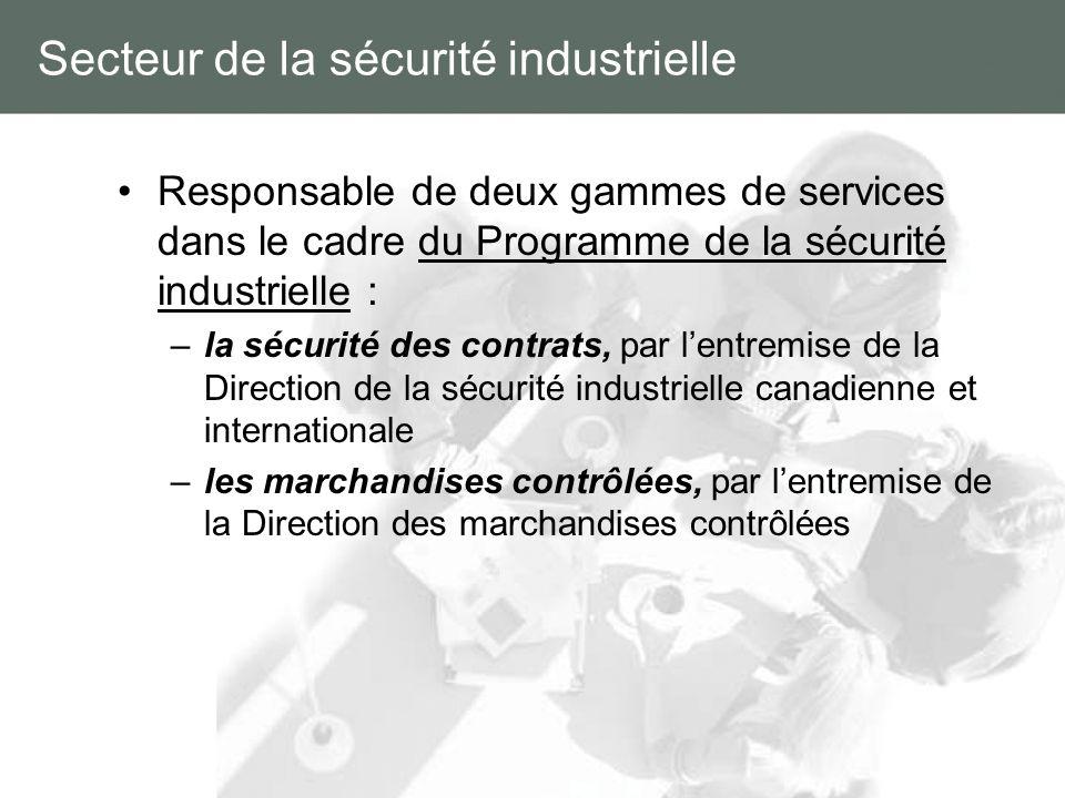 Secteur de la sécurité industrielle Responsable de deux gammes de services dans le cadre du Programme de la sécurité industrielle : –la sécurité des c