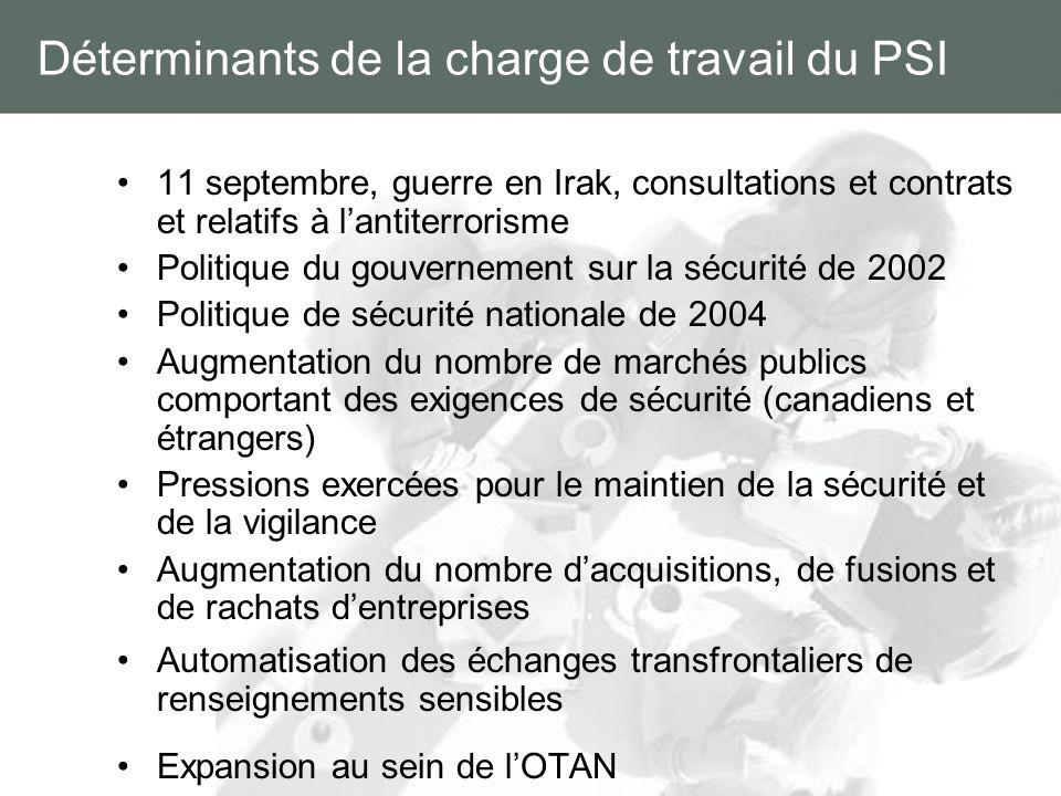 Déterminants de la charge de travail du PSI 11 septembre, guerre en Irak, consultations et contrats et relatifs à lantiterrorisme Politique du gouvern