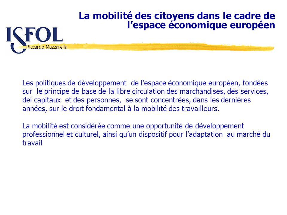 Riccardo Mazzarella La mobilité des citoyens dans le cadre de lespace économique européen Les politiques de développement de lespace économique europé