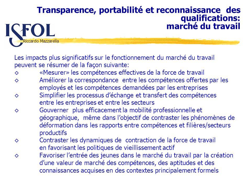 Riccardo Mazzarella Transparence, portabilité et reconnaissance des qualifications: marché du travail Les impacts plus significatifs sur le fonctionne