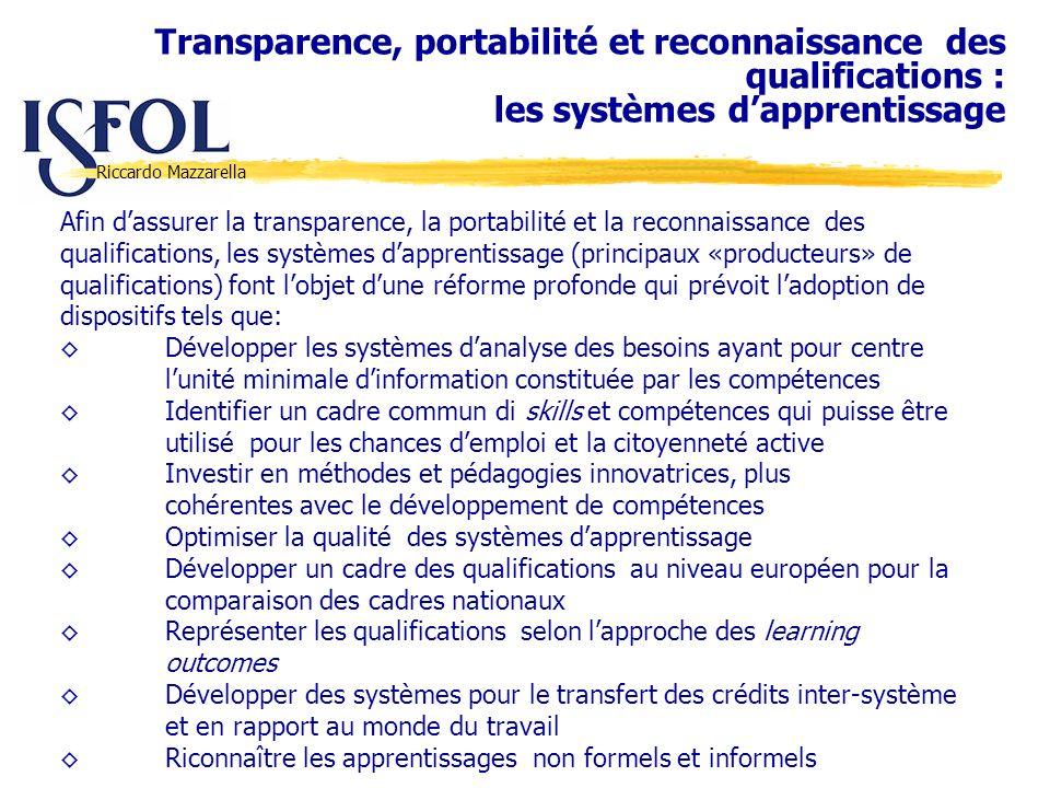 Riccardo Mazzarella Afin dassurer la transparence, la portabilité et la reconnaissance des qualifications, les systèmes dapprentissage (principaux «pr