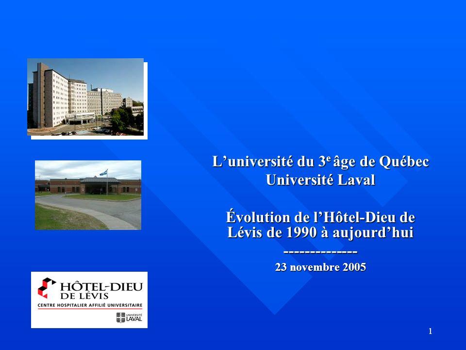 Luniversité du 3 e âge de Québec Université Laval Évolution de lHôtel-Dieu de Lévis de 1990 à aujourdhui -------------- 23 novembre 2005 1