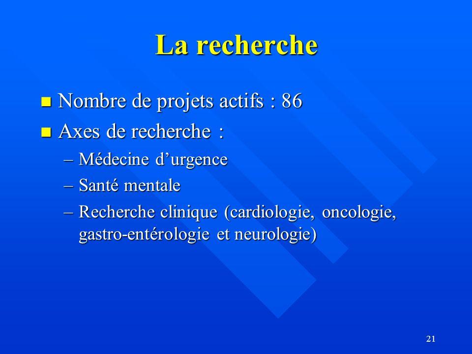 21 La recherche Nombre de projets actifs : 86 Nombre de projets actifs : 86 Axes de recherche : Axes de recherche : –Médecine durgence –Santé mentale –Recherche clinique (cardiologie, oncologie, gastro-entérologie et neurologie)