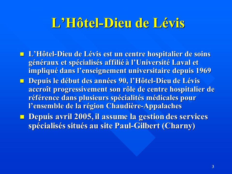 3 LHôtel-Dieu de Lévis LHôtel-Dieu de Lévis est un centre hospitalier de soins généraux et spécialisés affilié à lUniversité Laval et impliqué dans lenseignement universitaire depuis 1969 LHôtel-Dieu de Lévis est un centre hospitalier de soins généraux et spécialisés affilié à lUniversité Laval et impliqué dans lenseignement universitaire depuis 1969 Depuis le début des années 90, lHôtel-Dieu de Lévis accroît progressivement son rôle de centre hospitalier de référence dans plusieurs spécialités médicales pour lensemble de la région Chaudière-Appalaches Depuis le début des années 90, lHôtel-Dieu de Lévis accroît progressivement son rôle de centre hospitalier de référence dans plusieurs spécialités médicales pour lensemble de la région Chaudière-Appalaches Depuis avril 2005, il assume la gestion des services spécialisés situés au site Paul-Gilbert (Charny) Depuis avril 2005, il assume la gestion des services spécialisés situés au site Paul-Gilbert (Charny)